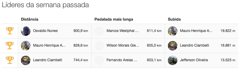 Ranking_Geral