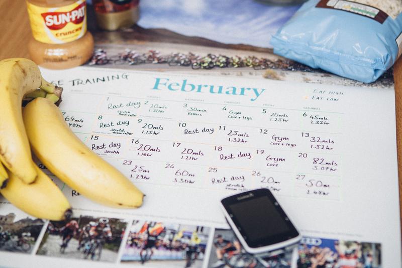 Como Planejar Seu Próprio Plano de Treinamento 4
